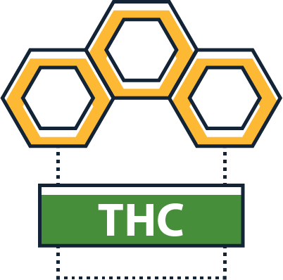 Flurotech Cannabis & Hemp Testing Technology
